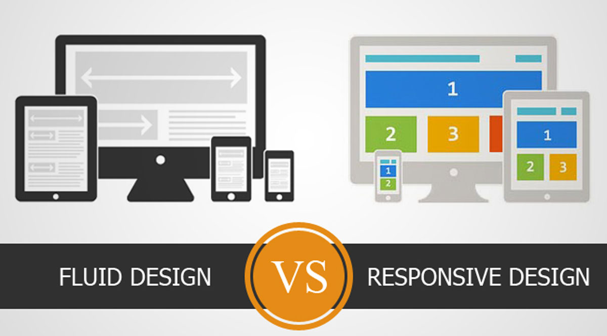 Fixed vs Fluid vs Adaptive vs Responsive Websites